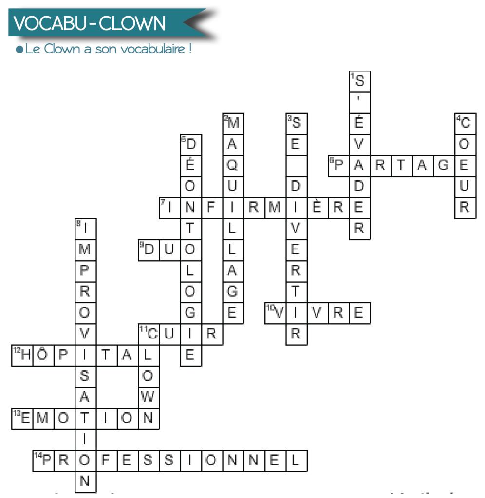 solution-jeu-Vocabuclown
